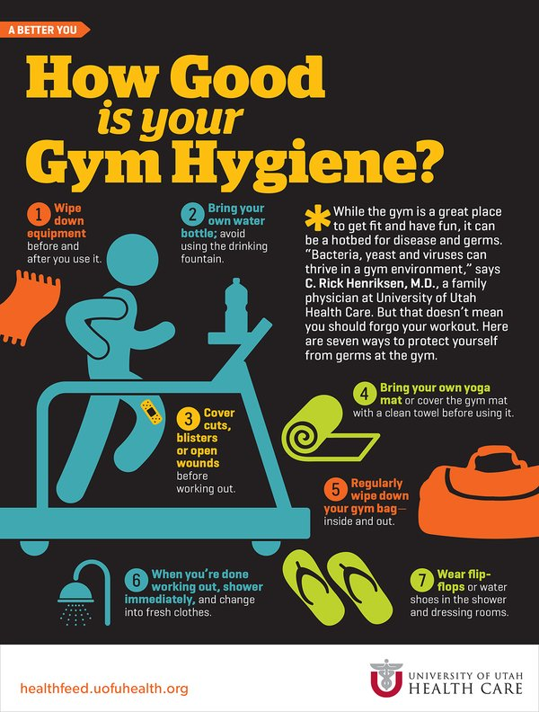 7 Useful Gym Hygiene Tips