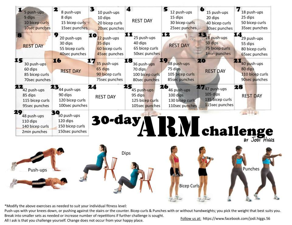 Intense Version Of The 30 Day Arm Challenge